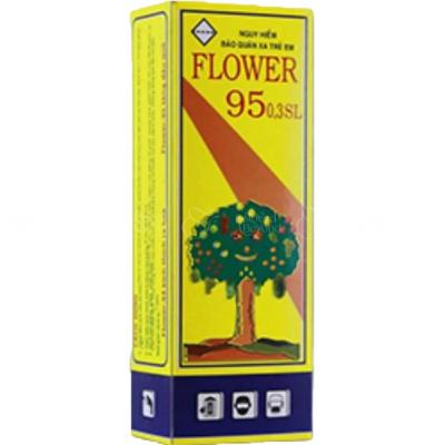 Vase Nutrition For Plants - xinhtuoi.online